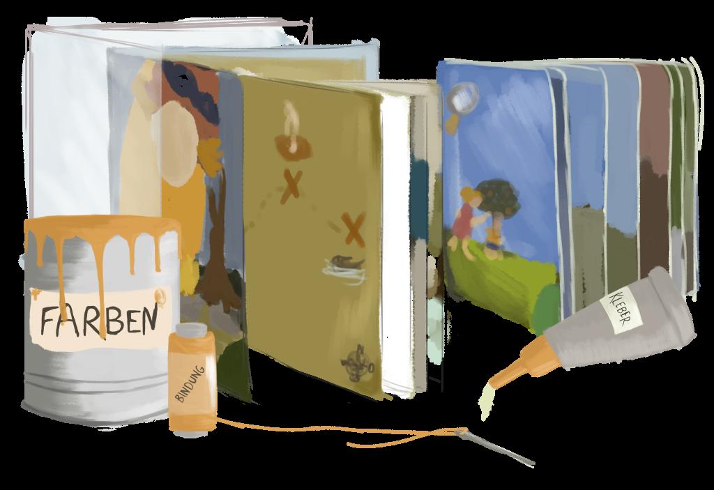 Alle Bestandteile eines Buchs